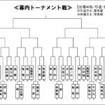 大相撲トーナメント2020の結果は?幕内トーナメント戦・十両トーナメント戦